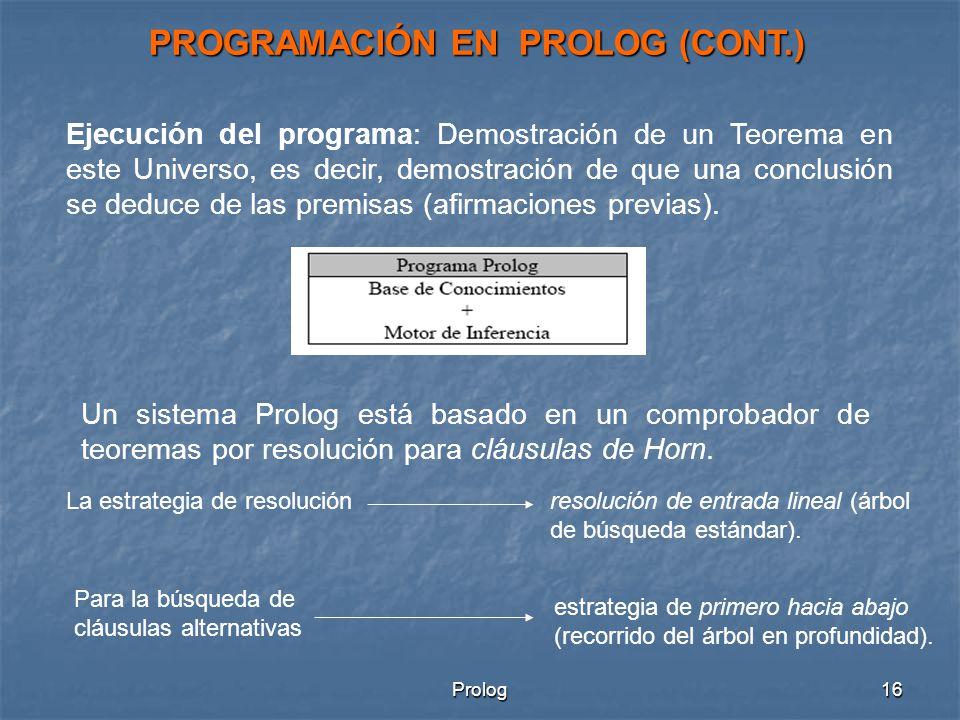Prolog16 Ejecución del programa: Demostración de un Teorema en este Universo, es decir, demostración de que una conclusión se deduce de las premisas (afirmaciones previas).