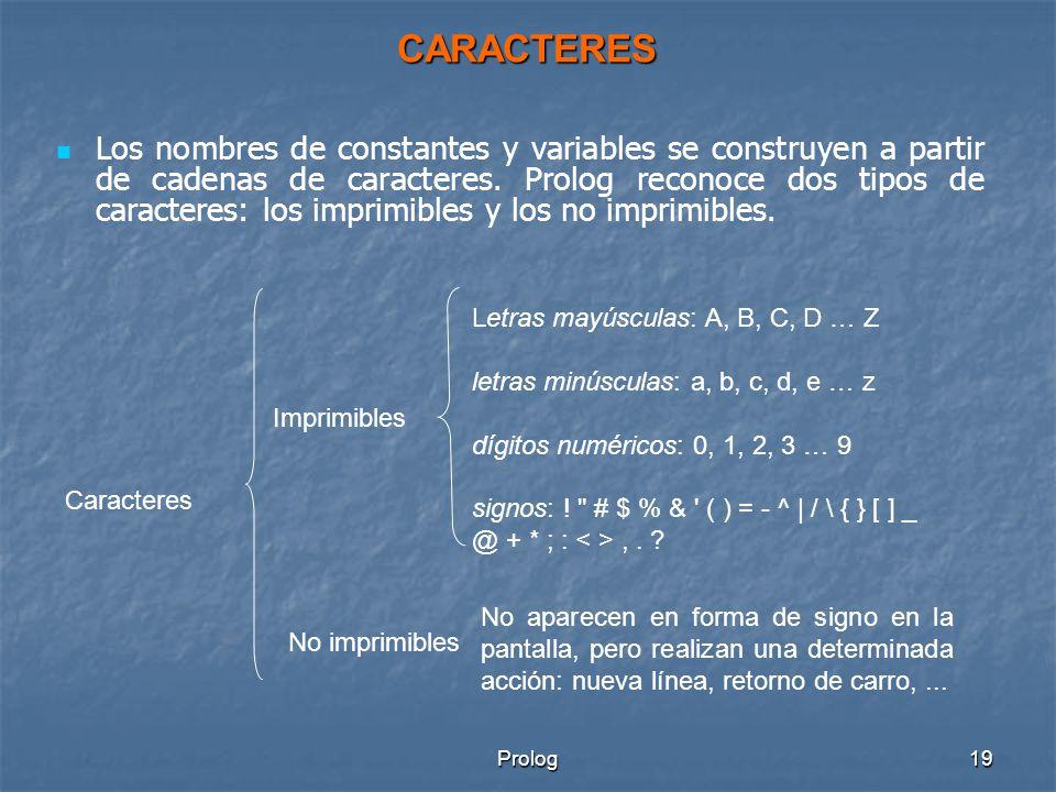 Prolog19 CARACTERES Los nombres de constantes y variables se construyen a partir de cadenas de caracteres.
