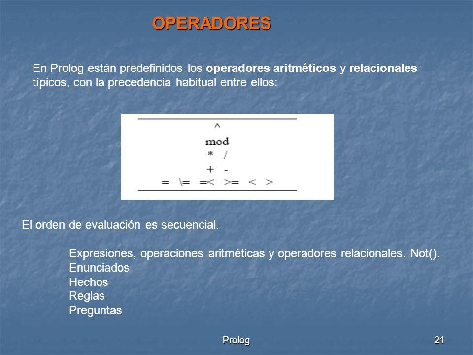 Prolog21 El orden de evaluación es secuencial.