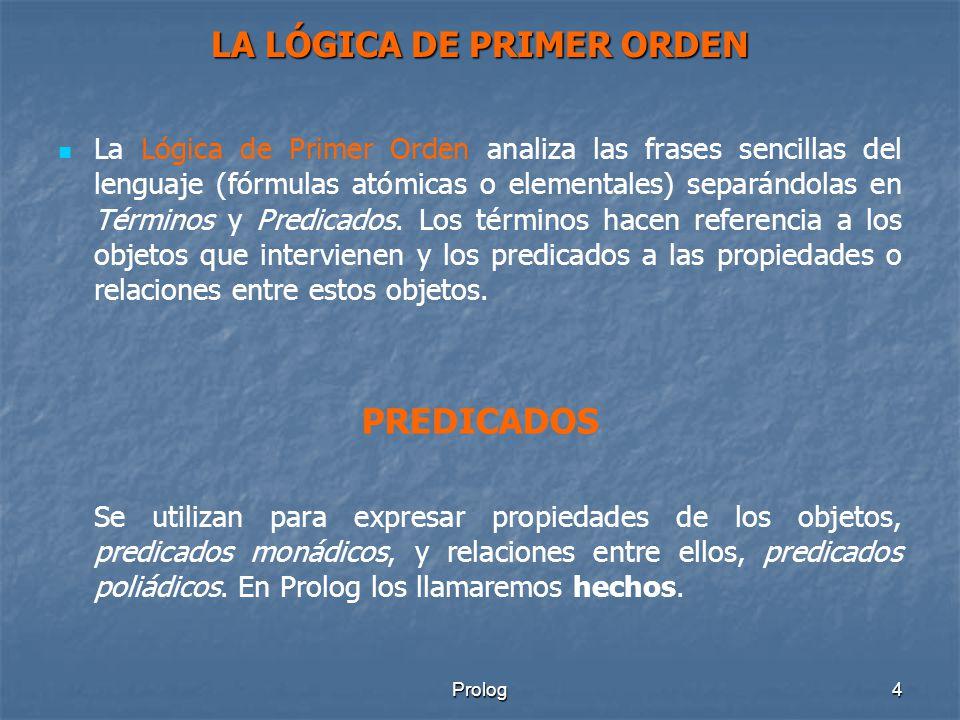 Prolog15 La programación en Prolog consiste en: Hechos Reglas Preguntas PROGRAMACIÓN EN PROLOG COMO SE APRECIA EN LA SIGUIENTE FIGURA