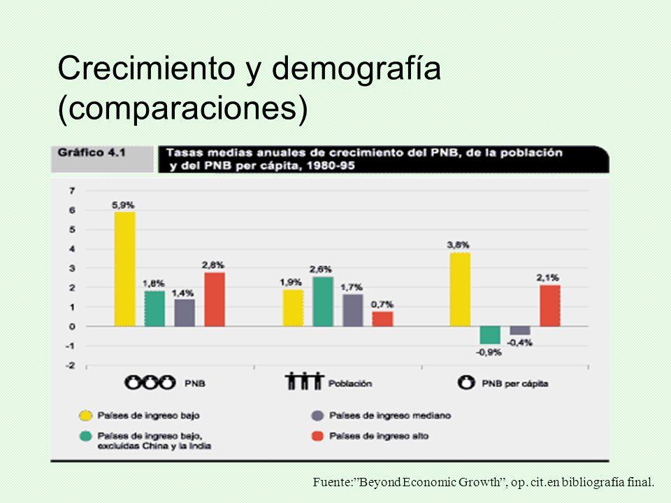 Crecimiento y demografía (comparaciones) Fuente:Beyond Economic Growth, op. cit.en bibliografía final.