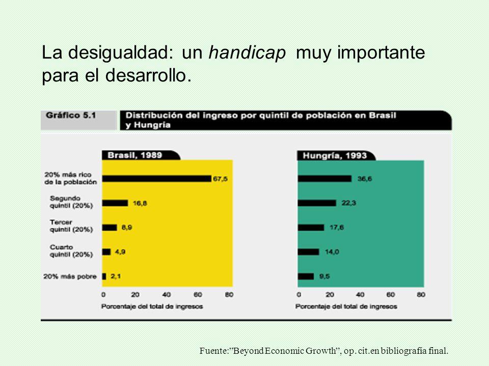La desigualdad: un handicap muy importante para el desarrollo. Fuente:Beyond Economic Growth, op. cit.en bibliografía final.