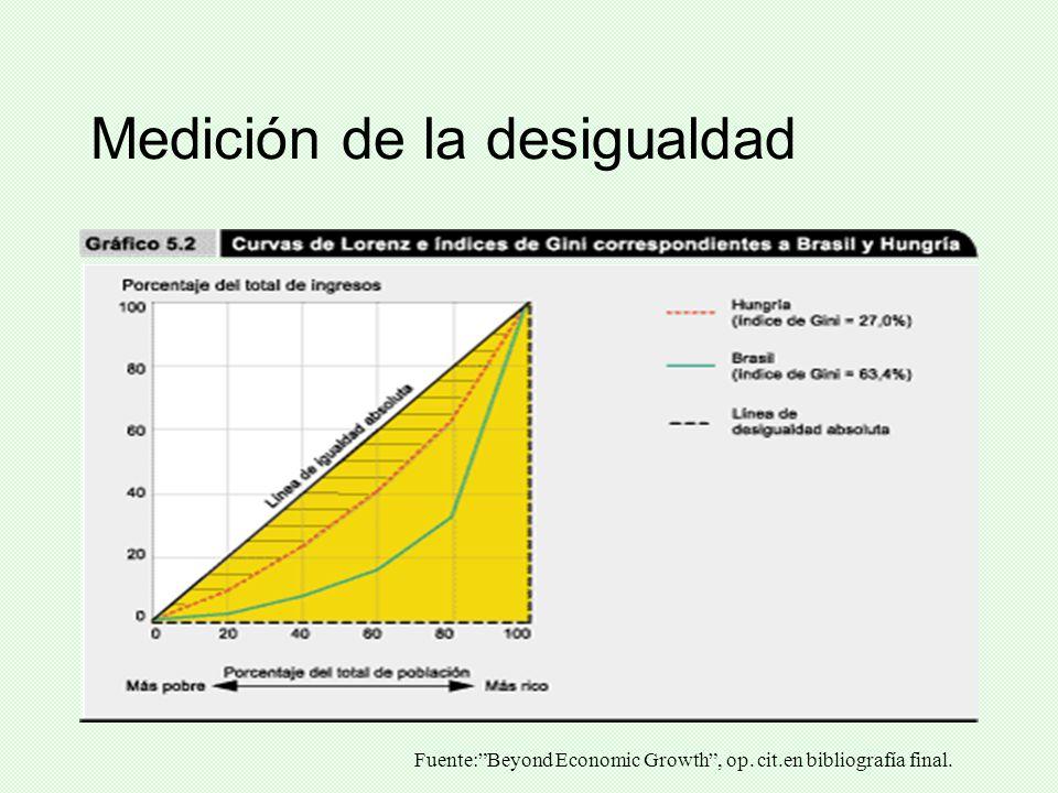 Medición de la desigualdad Fuente:Beyond Economic Growth, op. cit.en bibliografía final.