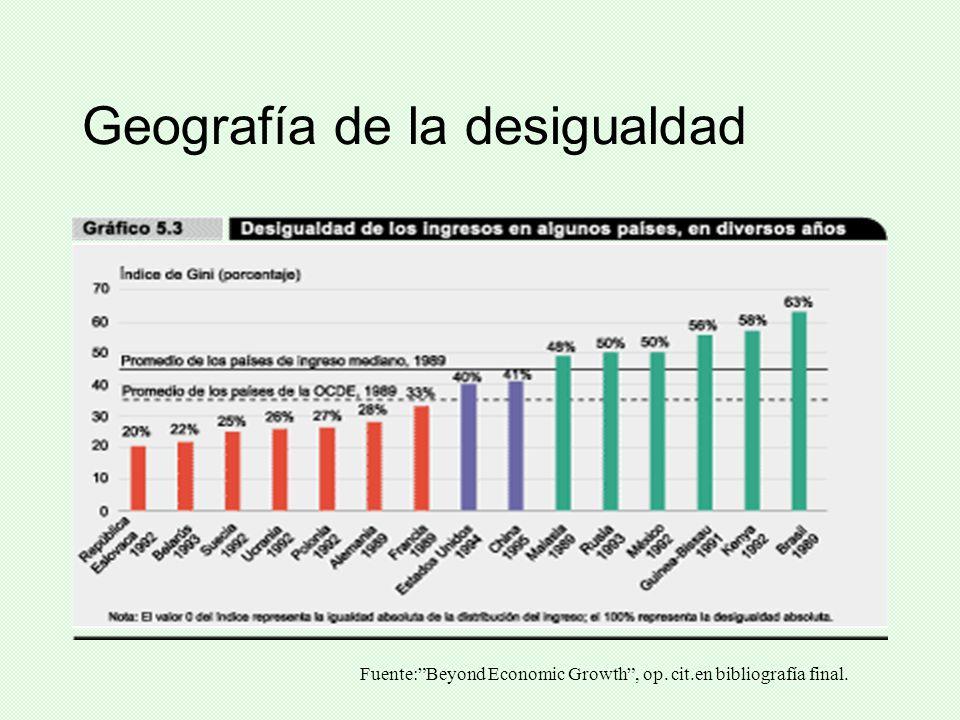Geografía de la desigualdad Fuente:Beyond Economic Growth, op. cit.en bibliografía final.