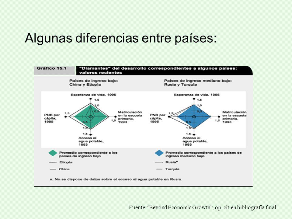 Algunas diferencias entre países: Fuente:Beyond Economic Growth, op. cit.en bibliografía final.