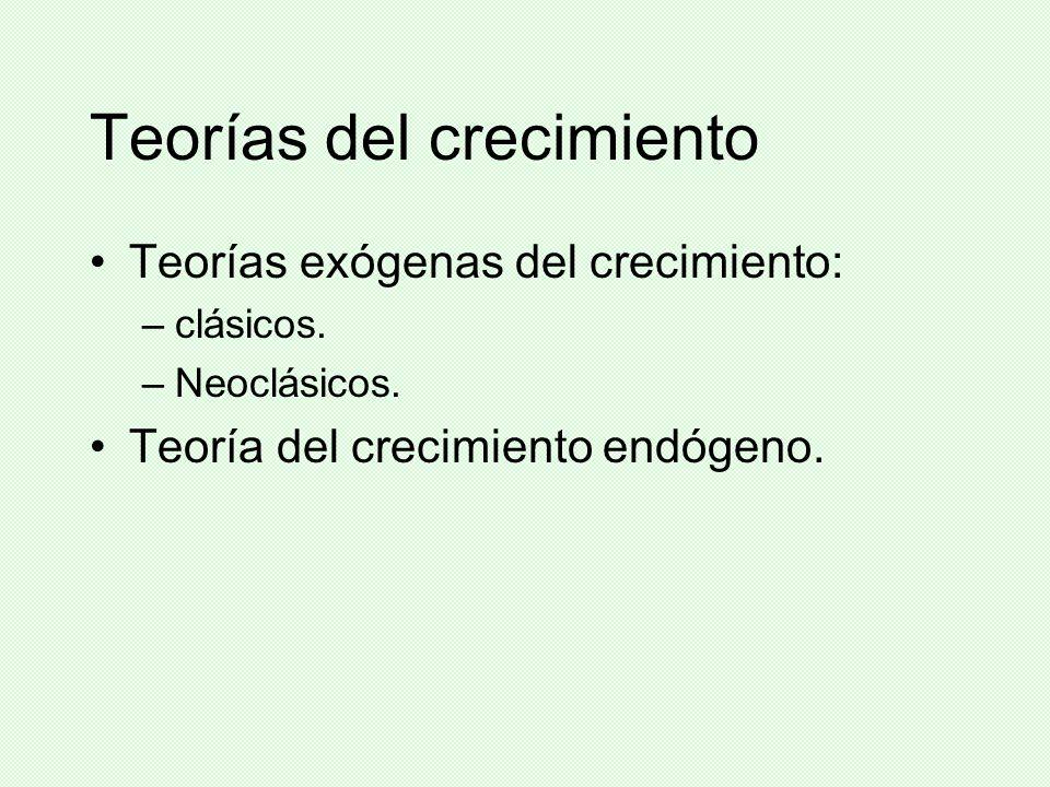 Teorías del crecimiento Teorías exógenas del crecimiento: –clásicos. –Neoclásicos. Teoría del crecimiento endógeno.