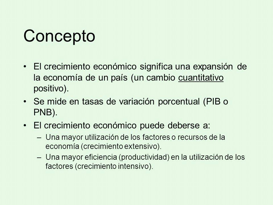 Concepto El crecimiento económico significa una expansión de la economía de un país (un cambio cuantitativo positivo). Se mide en tasas de variación p