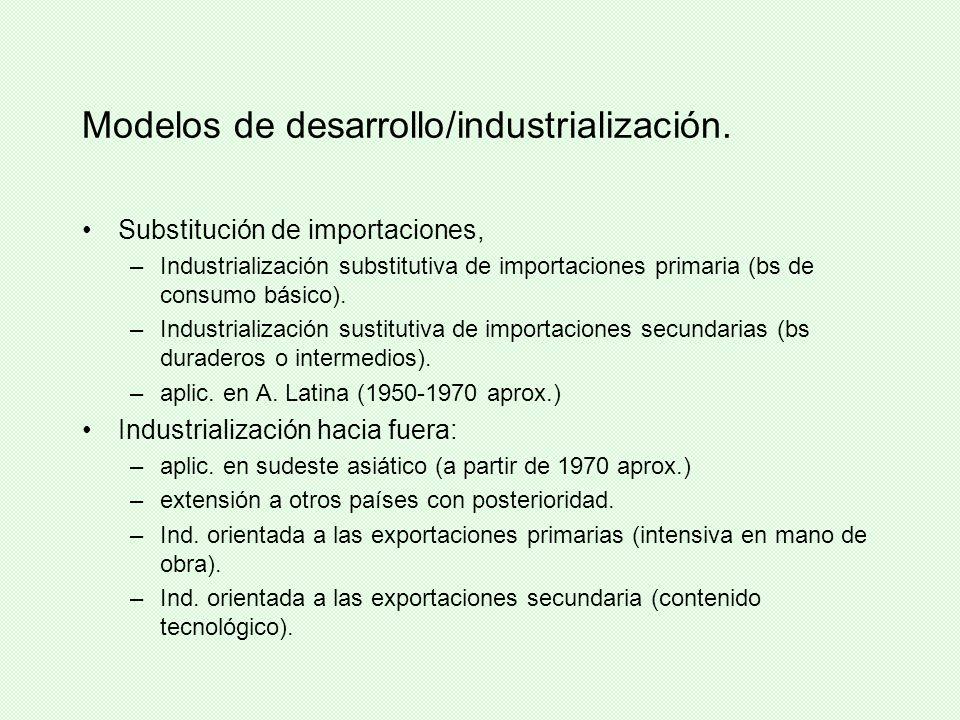 Modelos de desarrollo/industrialización. Substitución de importaciones, –Industrialización substitutiva de importaciones primaria (bs de consumo básic