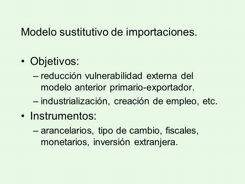 Modelo sustitutivo de importaciones. Objetivos: –reducción vulnerabilidad externa del modelo anterior primario-exportador. –industrialización, creació