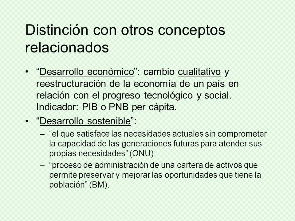 Distinción con otros conceptos relacionados Desarrollo económico: cambio cualitativo y reestructuración de la economía de un país en relación con el p