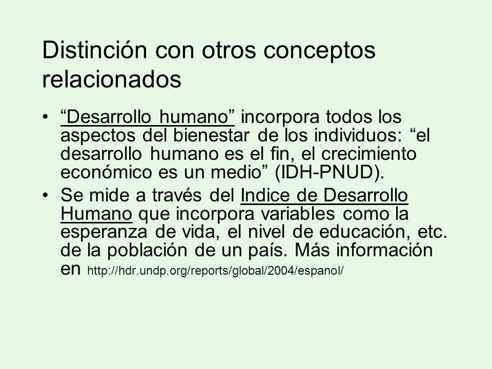 Distinción con otros conceptos relacionados Desarrollo humano incorpora todos los aspectos del bienestar de los individuos: el desarrollo humano es el
