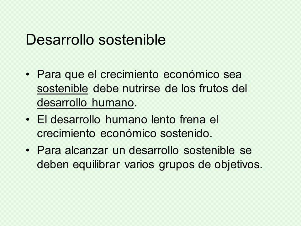 Desarrollo sostenible Para que el crecimiento económico sea sostenible debe nutrirse de los frutos del desarrollo humano. El desarrollo humano lento f