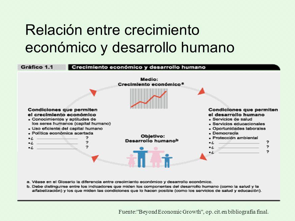 Relación entre crecimiento económico y desarrollo humano Fuente:Beyond Economic Growth, op. cit.en bibliografía final.