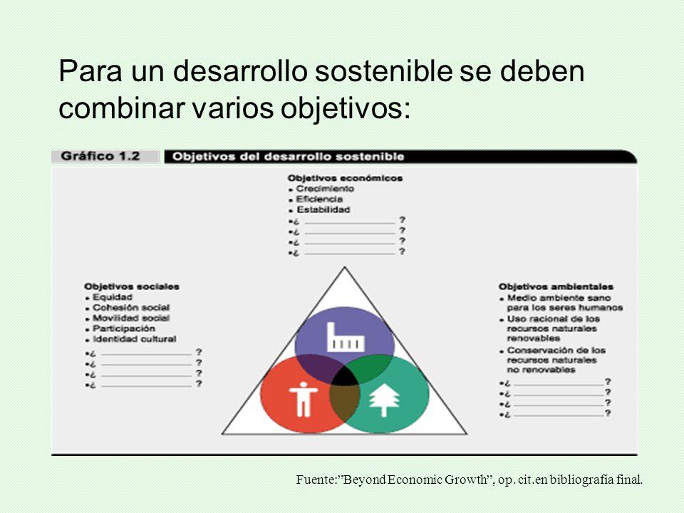 Para un desarrollo sostenible se deben combinar varios objetivos: Fuente:Beyond Economic Growth, op. cit.en bibliografía final.