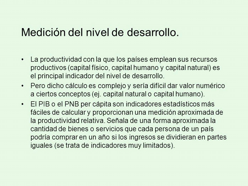 Modelos de desarrollo/industrialización.