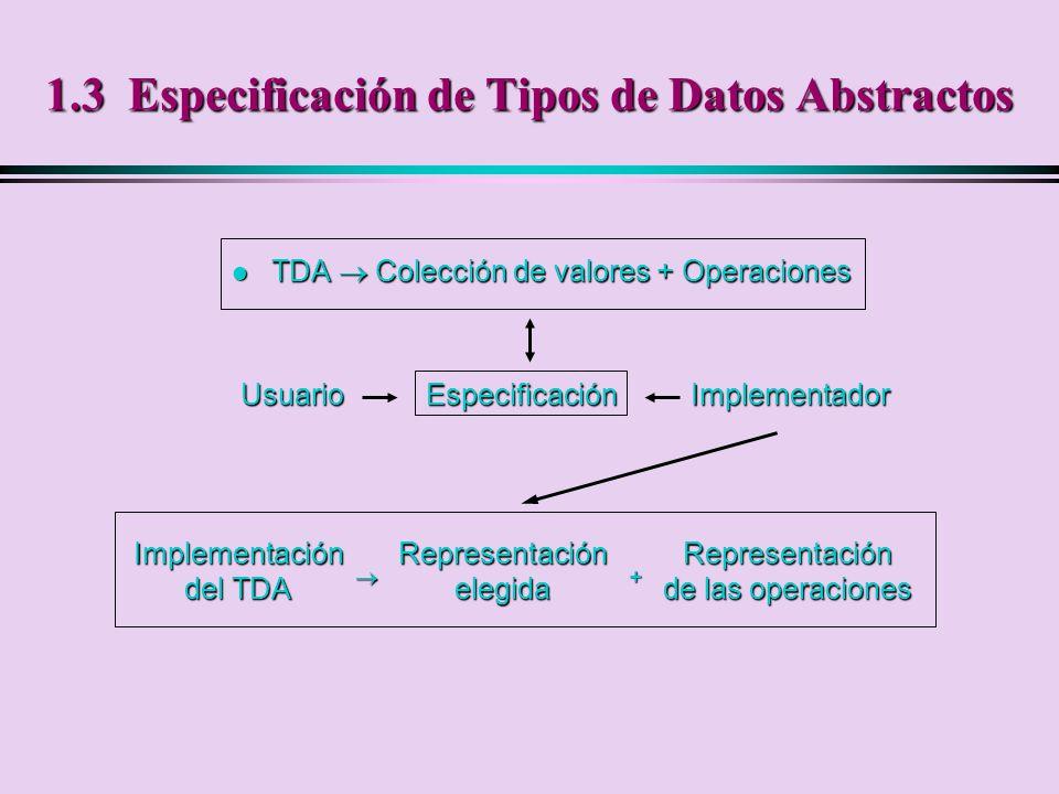 1.4.2 Propiedades y Métodos Declaración e instanciación de un objeto: Vehiculo miVehiculo = new Vehiculo(4); Acceso a un dato publico: miVehiculo.nombrePropietario = Cipriano López; String nombre = miVehiculo.nombrePropietario; Acceso a un dato privado: miVehiculo.estableceVelocidadMaxima(200.0); Double velocidad = miVehiculo.recuperaVelocidadMaxima(); Acceso a un dato estático: String nombre = Vehiculo.recuperaNombreFabrica();