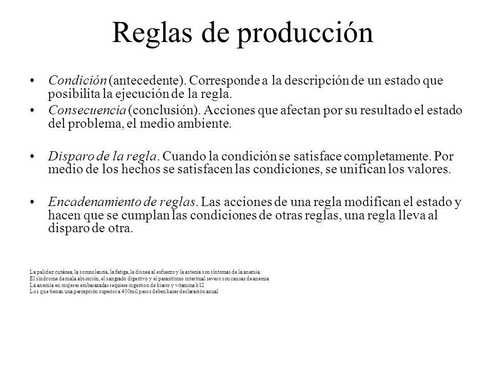 Reglas de producción Condición (antecedente). Corresponde a la descripción de un estado que posibilita la ejecución de la regla. Consecuencia (conclus