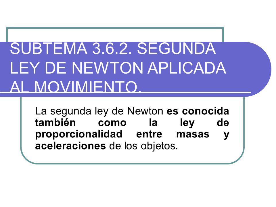 SUBTEMA 3.6.2.SEGUNDA LEY DE NEWTON APLICADA AL MOVIMIENTO.