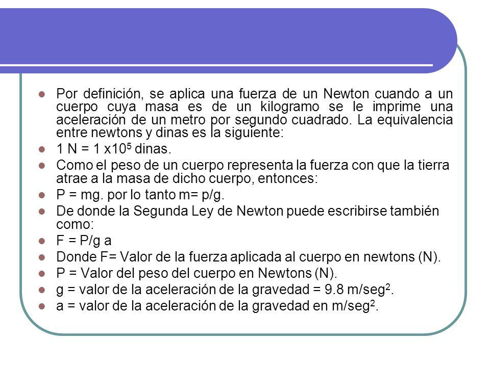 Por definición, se aplica una fuerza de un Newton cuando a un cuerpo cuya masa es de un kilogramo se le imprime una aceleración de un metro por segundo cuadrado.
