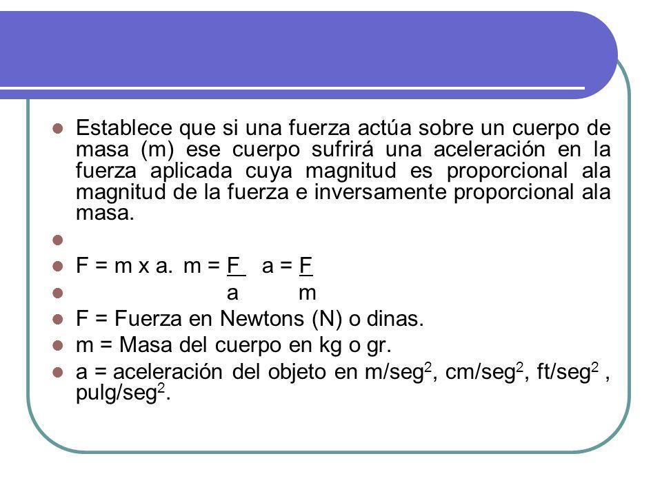 Establece que si una fuerza actúa sobre un cuerpo de masa (m) ese cuerpo sufrirá una aceleración en la fuerza aplicada cuya magnitud es proporcional ala magnitud de la fuerza e inversamente proporcional ala masa.