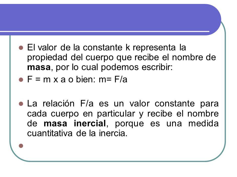 El valor de la constante k representa la propiedad del cuerpo que recibe el nombre de masa, por lo cual podemos escribir: F = m x a o bien: m= F/a La relación F/a es un valor constante para cada cuerpo en particular y recibe el nombre de masa inercial, porque es una medida cuantitativa de la inercia.