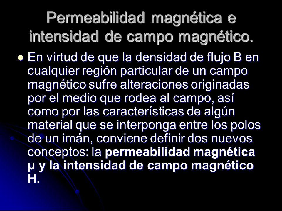 Permeabilidad magnética e intensidad de campo magnético.