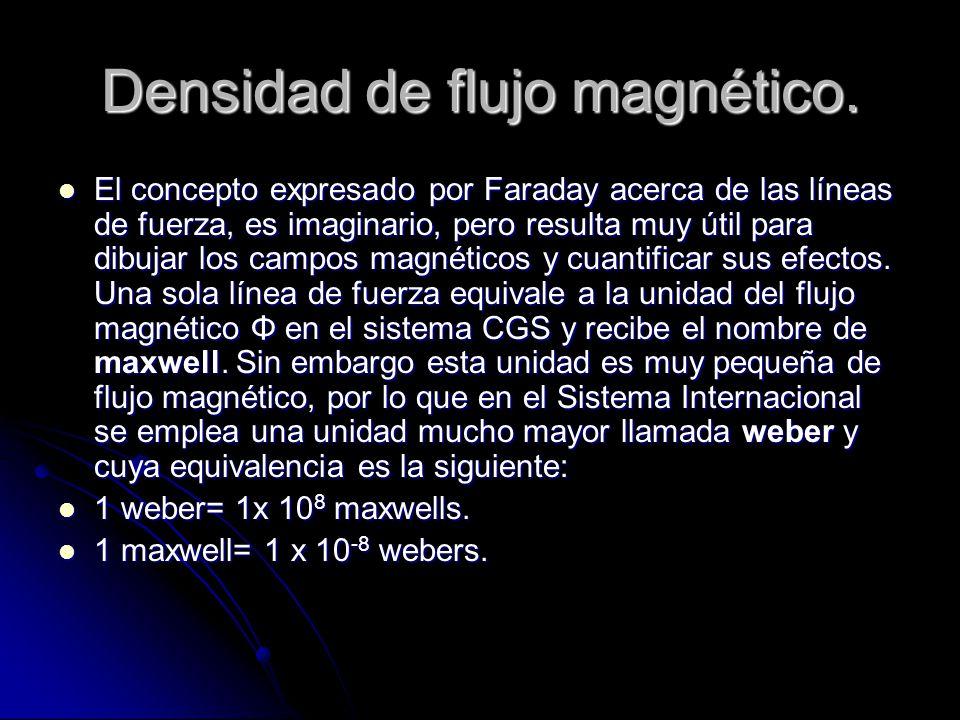 Densidad de flujo magnético.