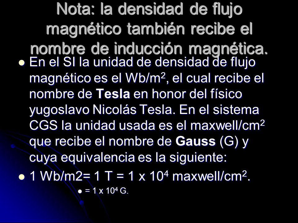 Cuando el flujo magnético no penetra perpendicularmente un área, sino que lo hace con un cierto ángulo, la expresión para calcular la densidad del flujo magnético será: Cuando el flujo magnético no penetra perpendicularmente un área, sino que lo hace con un cierto ángulo, la expresión para calcular la densidad del flujo magnético será: Donde θ= ángulo formado por el flujo magnético y la normal de la superficie.