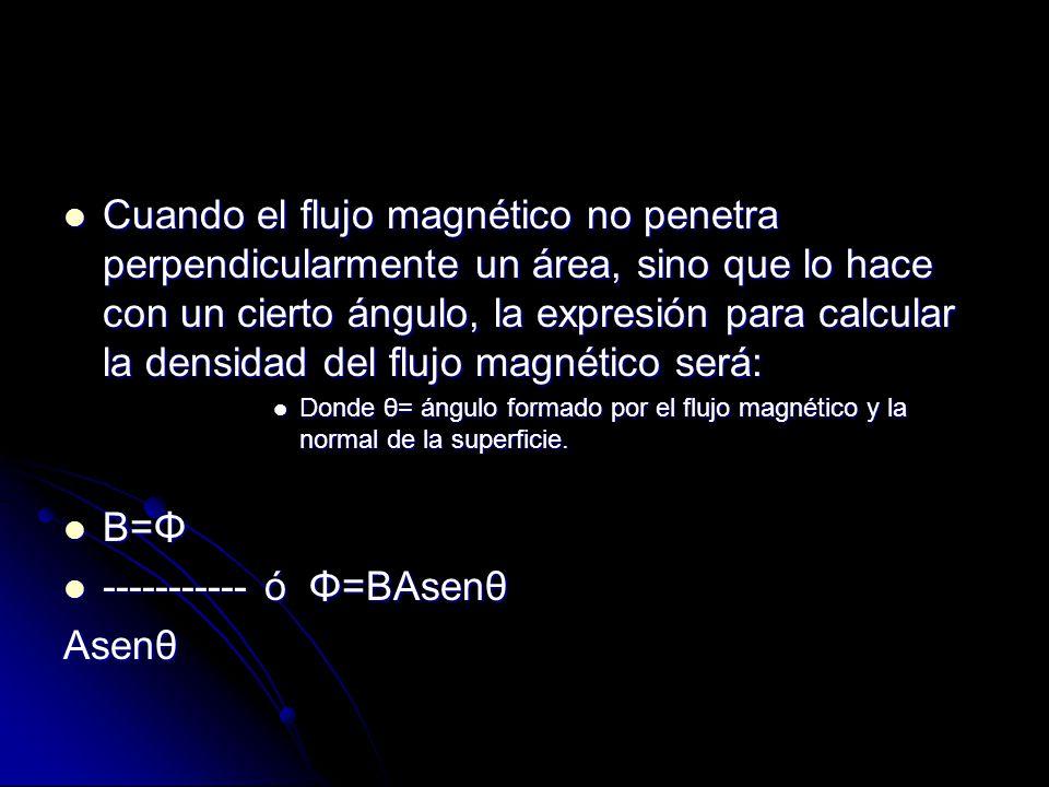 Resolución de problemas de Intensidad de campo magnético.