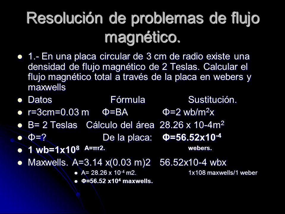 Teoría del magnetismo Existen varias teorías que tratan de explicar porqué se magnetizan algunas sustancias; la más aceptada actualmente es la del físico alemán Guillermo Weber.