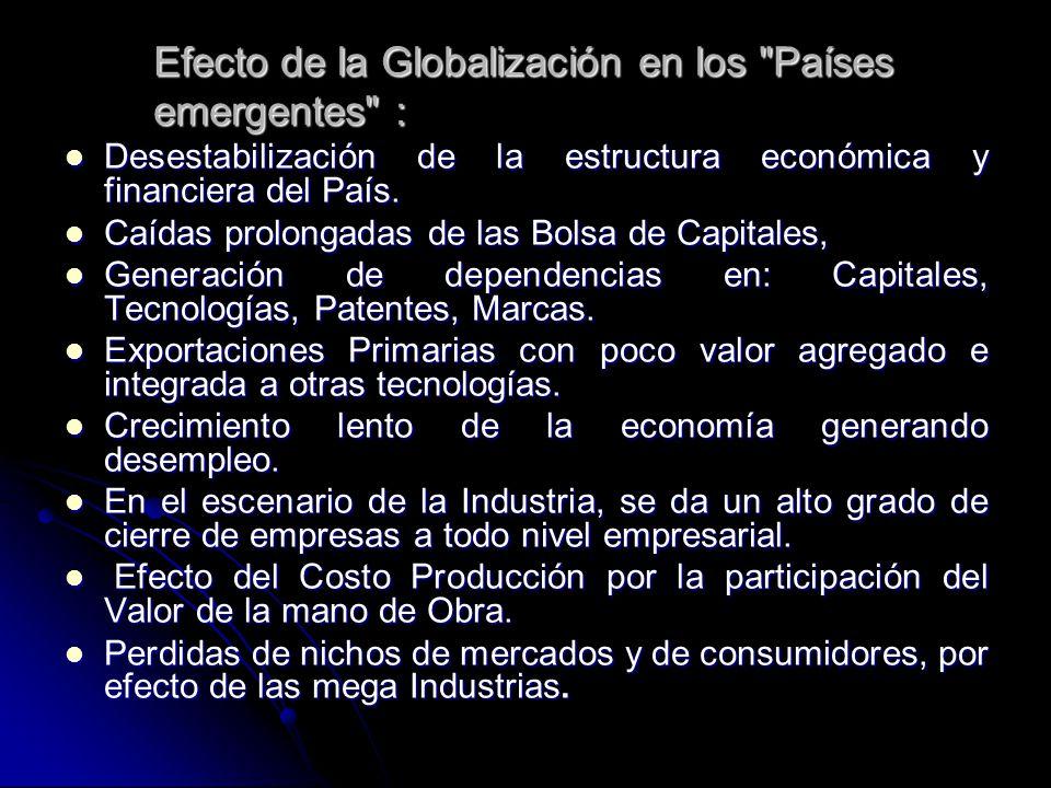Efecto de la Globalización en los