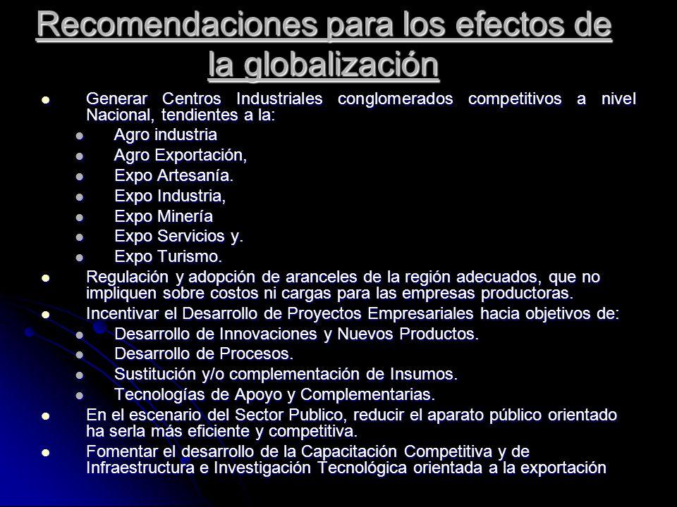 Recomendaciones para los efectos de la globalización Generar Centros Industriales conglomerados competitivos a nivel Nacional, tendientes a la: Genera