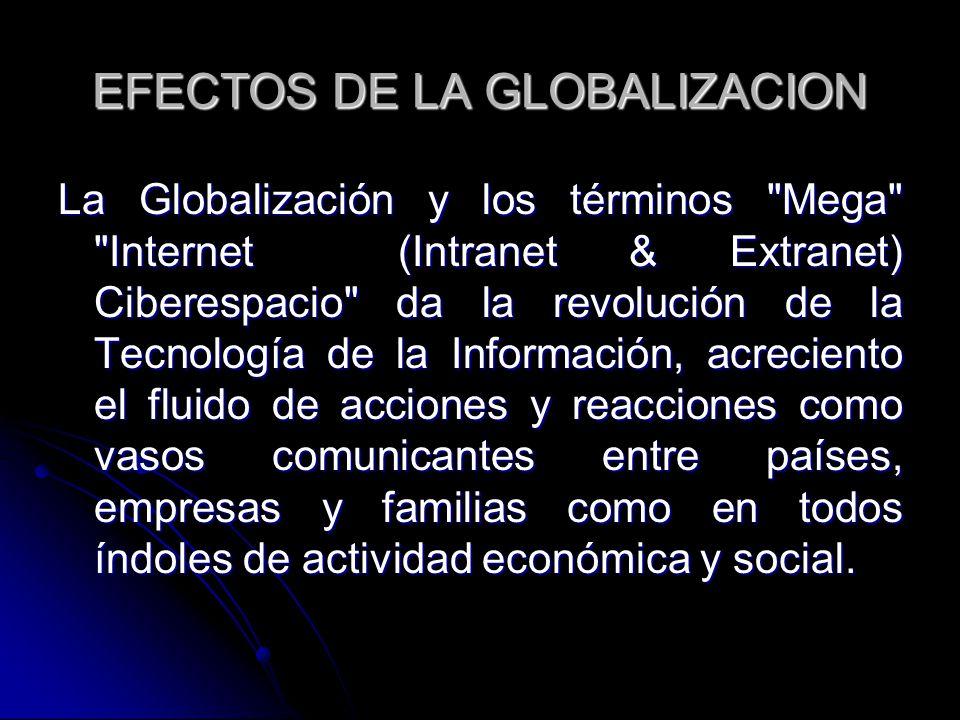 EFECTOS DE LA GLOBALIZACION La Globalización y los términos