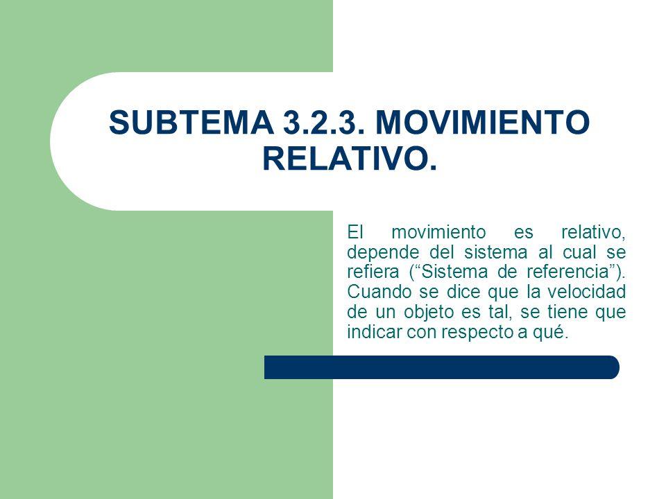 SUBTEMA 3.2.3. MOVIMIENTO RELATIVO. El movimiento es relativo, depende del sistema al cual se refiera (Sistema de referencia). Cuando se dice que la v
