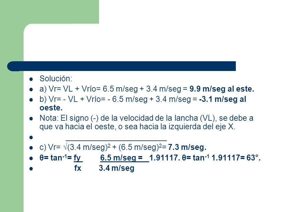 Solución: a) Vr= VL + Vrío= 6.5 m/seg + 3.4 m/seg = 9.9 m/seg al este. b) Vr= - VL + Vrío= - 6.5 m/seg + 3.4 m/seg = -3.1 m/seg al oeste. Nota: El sig