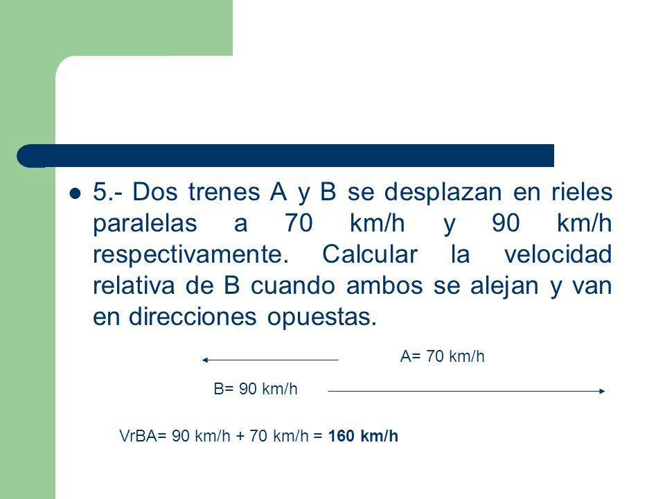 5.- Dos trenes A y B se desplazan en rieles paralelas a 70 km/h y 90 km/h respectivamente. Calcular la velocidad relativa de B cuando ambos se alejan