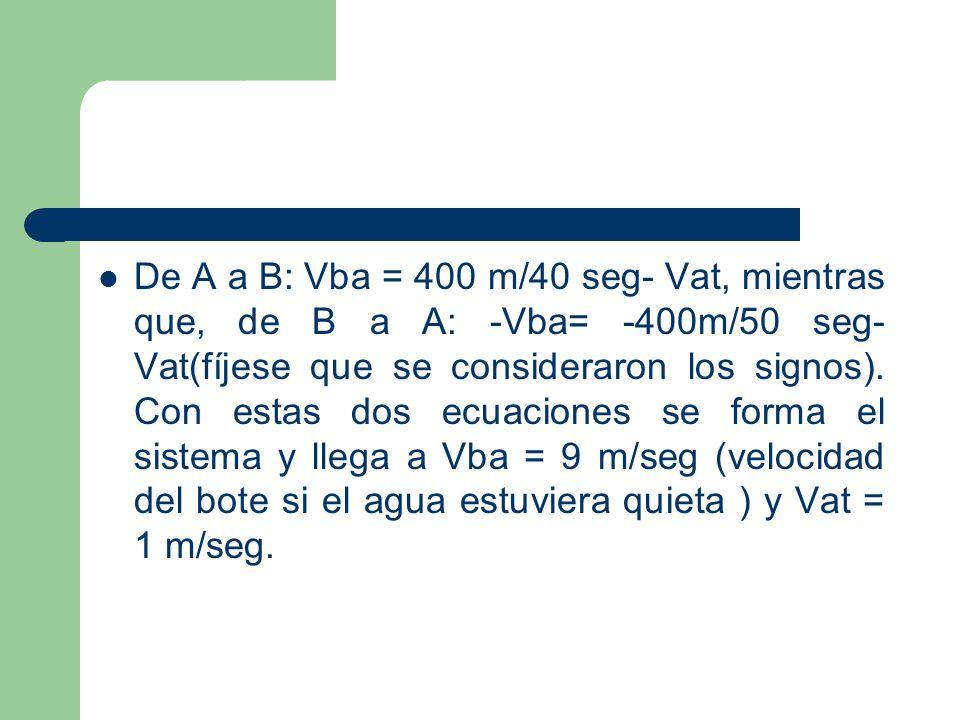 De A a B: Vba = 400 m/40 seg- Vat, mientras que, de B a A: -Vba= -400m/50 seg- Vat(fíjese que se consideraron los signos). Con estas dos ecuaciones se
