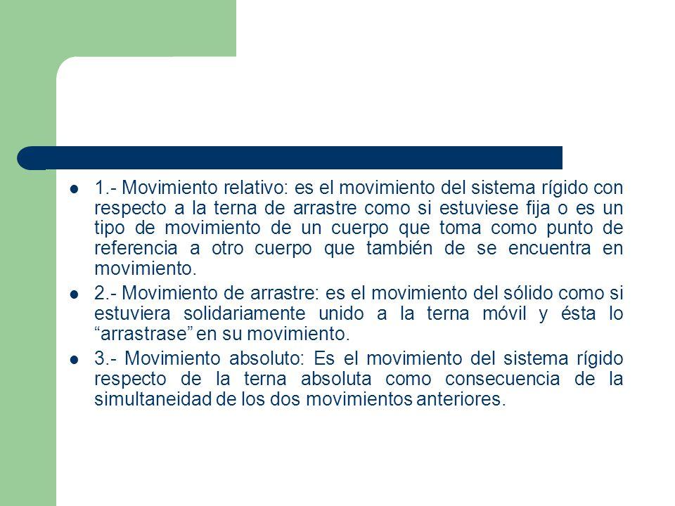 1.- Movimiento relativo: es el movimiento del sistema rígido con respecto a la terna de arrastre como si estuviese fija o es un tipo de movimiento de