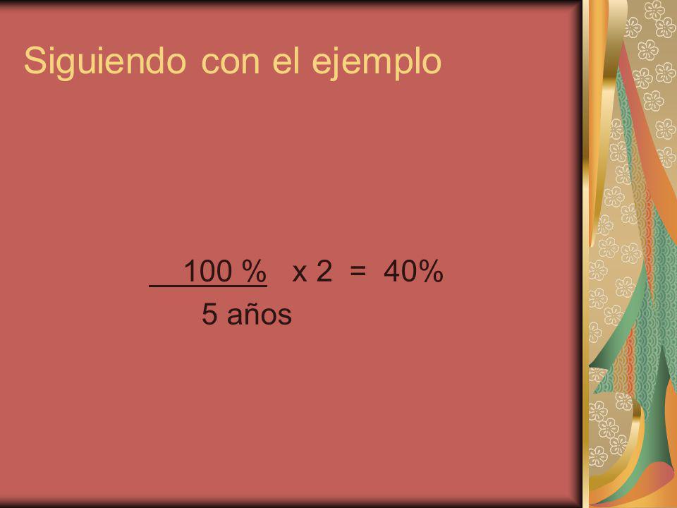 Siguiendo con el ejemplo 100 % x 2 = 40% 5 años