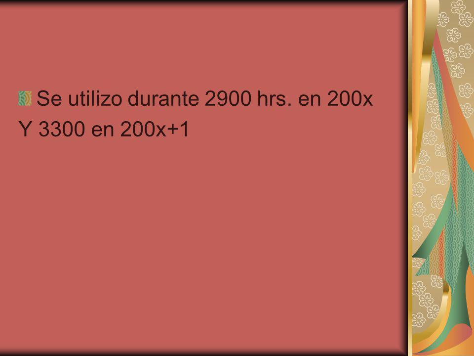Se utilizo durante 2900 hrs. en 200x Y 3300 en 200x+1