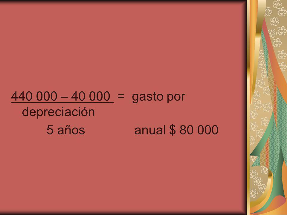 440 000 – 40 000 = gasto por depreciación 5 años anual $ 80 000