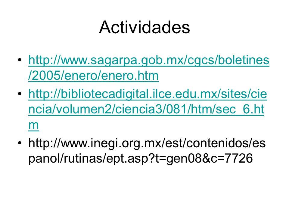Actividades http://www.sagarpa.gob.mx/cgcs/boletines /2005/enero/enero.htmhttp://www.sagarpa.gob.mx/cgcs/boletines /2005/enero/enero.htm http://bibliotecadigital.ilce.edu.mx/sites/cie ncia/volumen2/ciencia3/081/htm/sec_6.ht mhttp://bibliotecadigital.ilce.edu.mx/sites/cie ncia/volumen2/ciencia3/081/htm/sec_6.ht m http://www.inegi.org.mx/est/contenidos/es panol/rutinas/ept.asp?t=gen08&c=7726