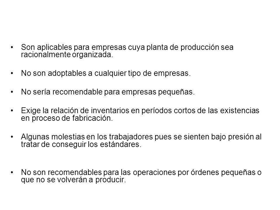 LIMITACIONES Son aplicables para empresas cuya planta de producción sea racionalmente organizada.