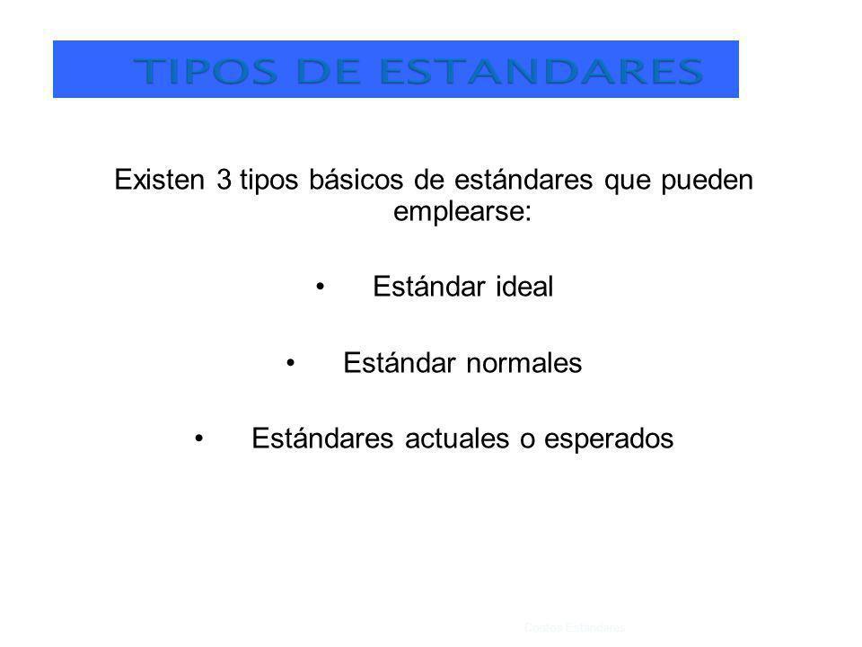 Existen 3 tipos básicos de estándares que pueden emplearse: Estándar ideal Estándar normales Estándares actuales o esperados 11Costos Estándares