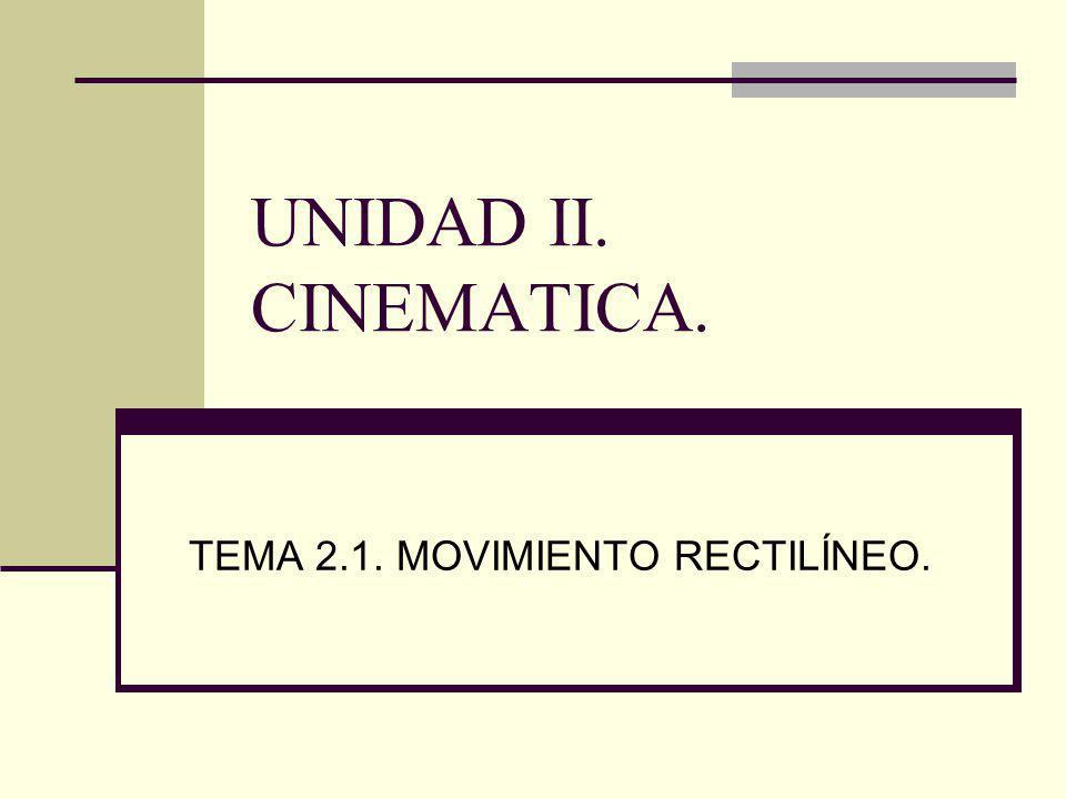 UNIDAD II. CINEMATICA. TEMA 2.1. MOVIMIENTO RECTILÍNEO.