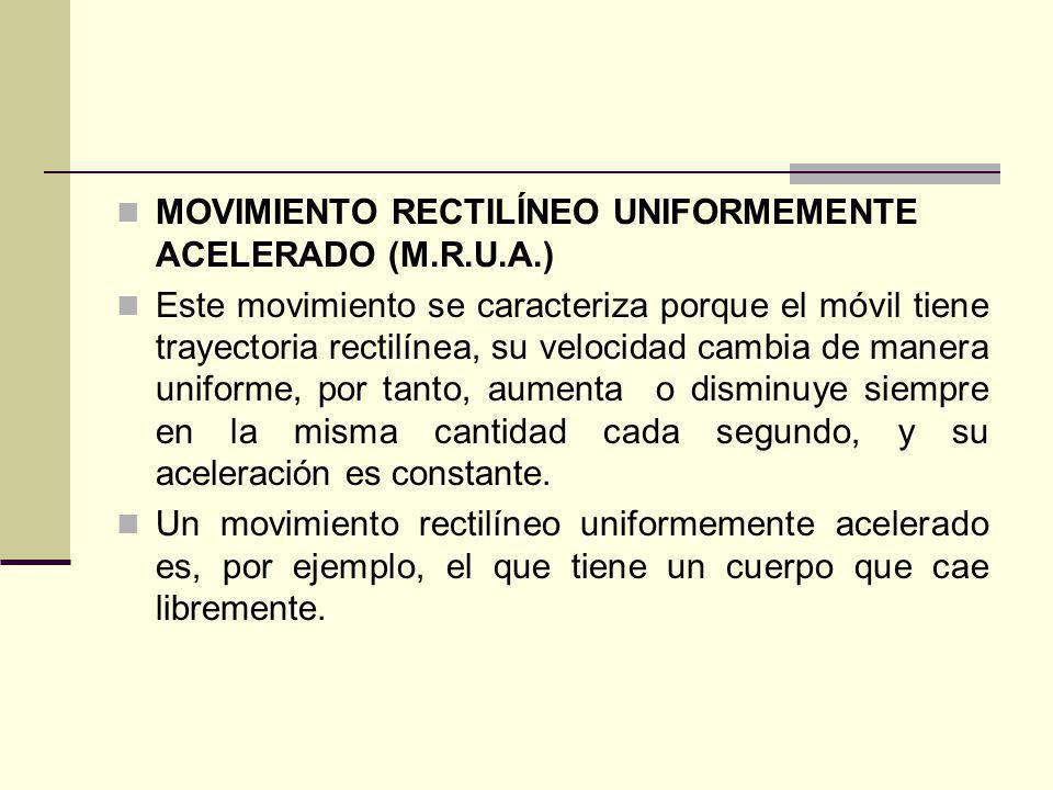 MOVIMIENTO RECTILÍNEO UNIFORMEMENTE ACELERADO (M.R.U.A.) Este movimiento se caracteriza porque el móvil tiene trayectoria rectilínea, su velocidad cam