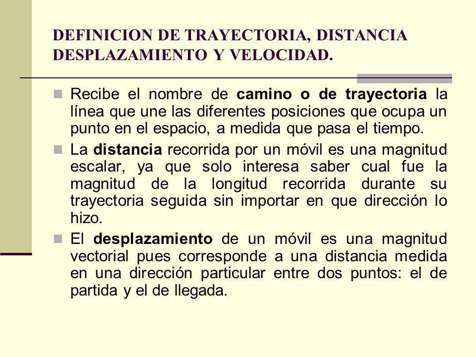 DEFINICION DE TRAYECTORIA, DISTANCIA DESPLAZAMIENTO Y VELOCIDAD. Recibe el nombre de camino o de trayectoria la línea que une las diferentes posicione