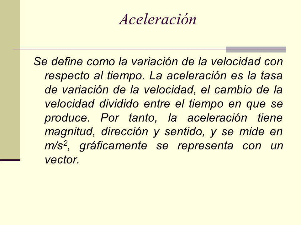 Aceleración Se define como la variación de la velocidad con respecto al tiempo. La aceleración es la tasa de variación de la velocidad, el cambio de l