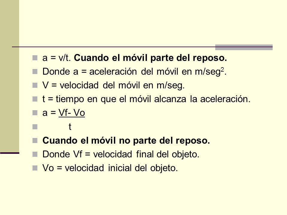 a = v/t. Cuando el móvil parte del reposo. Donde a = aceleración del móvil en m/seg 2. V = velocidad del móvil en m/seg. t = tiempo en que el móvil al