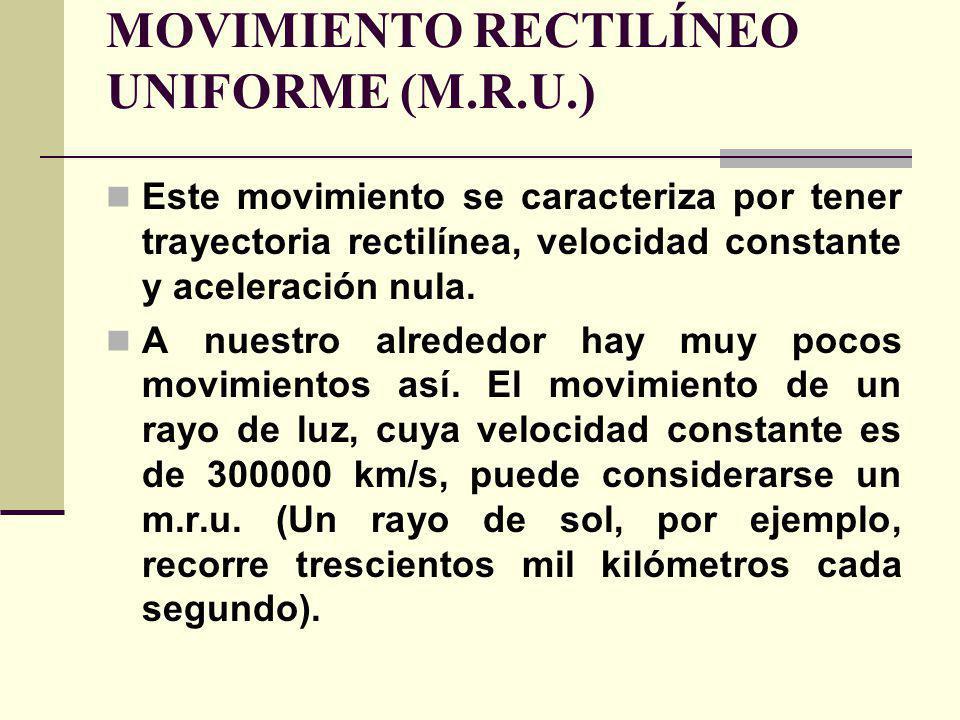 MOVIMIENTO RECTILÍNEO UNIFORME (M.R.U.) Este movimiento se caracteriza por tener trayectoria rectilínea, velocidad constante y aceleración nula. A nue